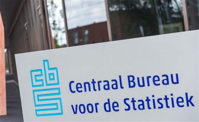 Meeste Nederlandse bedrijven kiezen voor automatisch updaten